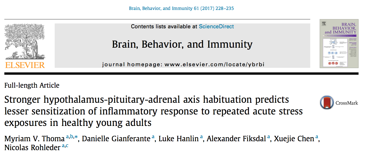 "Towards entry ""New Paper: Stronger hypothalamus-pituitary-adrenal axis habituation predicts lesser sensitization of inflammatory response to repeated acute stress exposures in healthy young adults"""